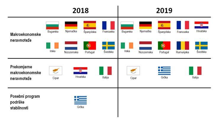 Izlazi s europskim